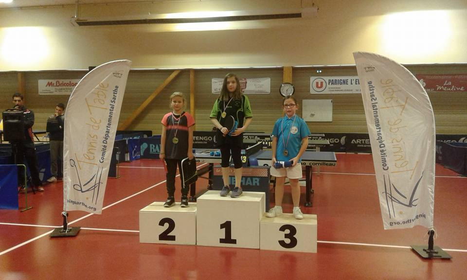 Circuit Décathlon Tour 3 (140 jeunes et 25 aux ateliers)