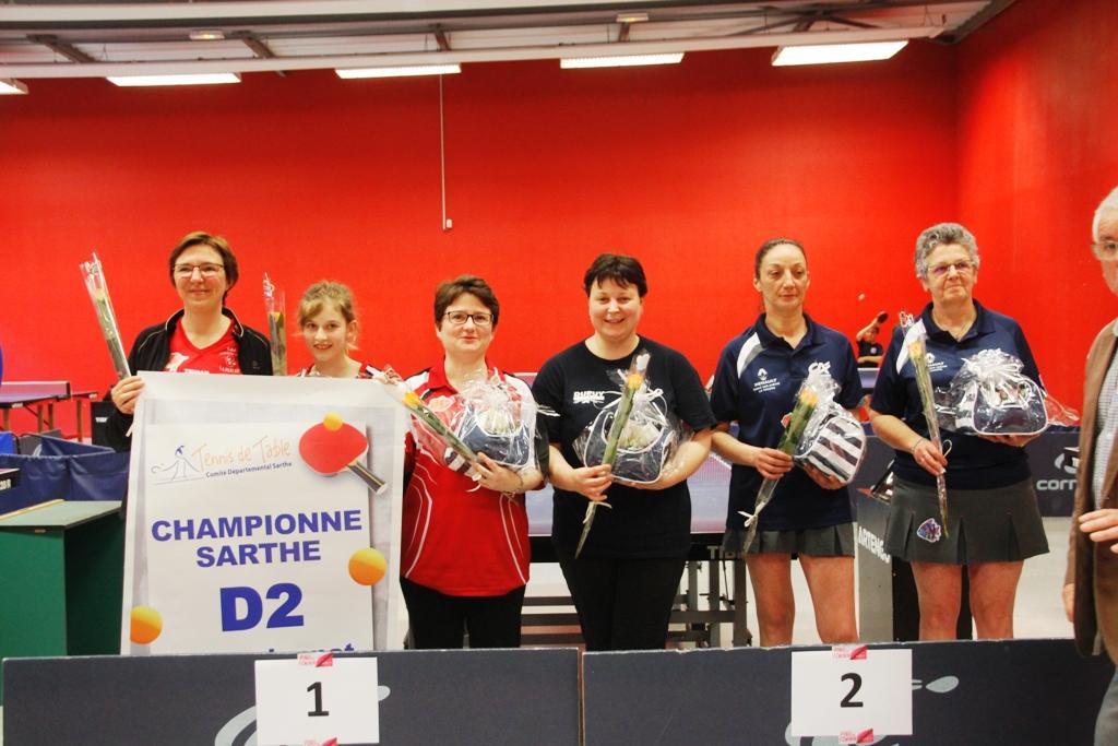 Poules du Championnat Féminin phase 1 saison 2017-2018