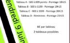 Tournoi Mulsanne 09/06