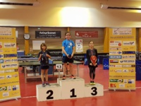 Résultats 1er tour du circuit Décathlon