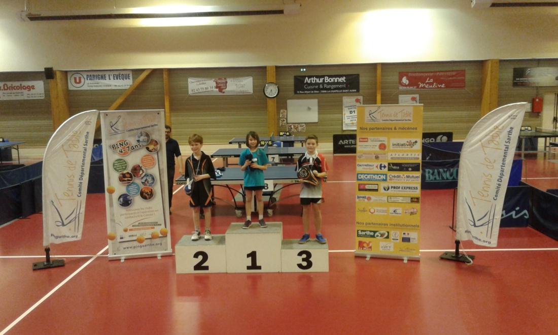 Résultats Circuit Décathlon Tour 3