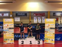Résultats Tour 4 Circuit Décathlon