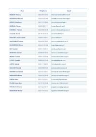 Coordonnées des Membres du Comité Directeur