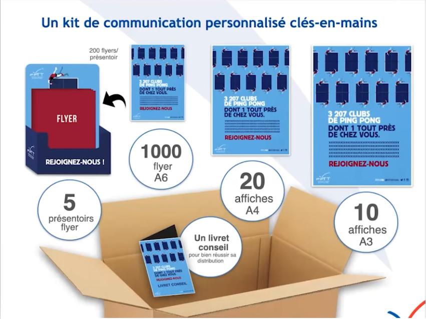 Plan de relance : Kit de communication gratuit