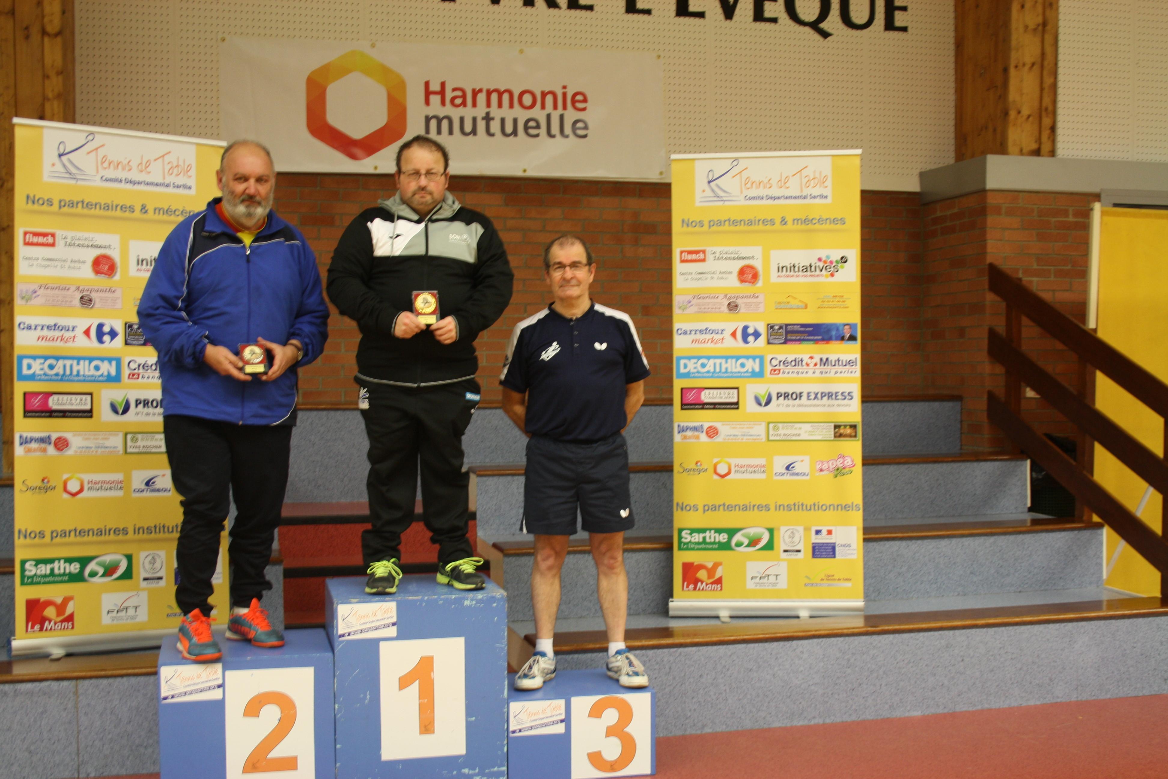 Résultats Individuels sport en entreprise Harmonie Mutuelle