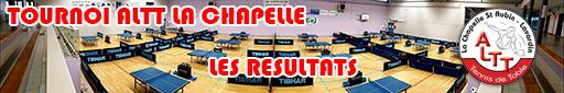 Tournoi National de La Chapelle St Aubin : Résultats du Dimanche
