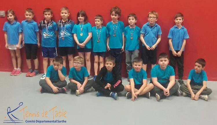 Résultats Championnat Jeunes Poussins