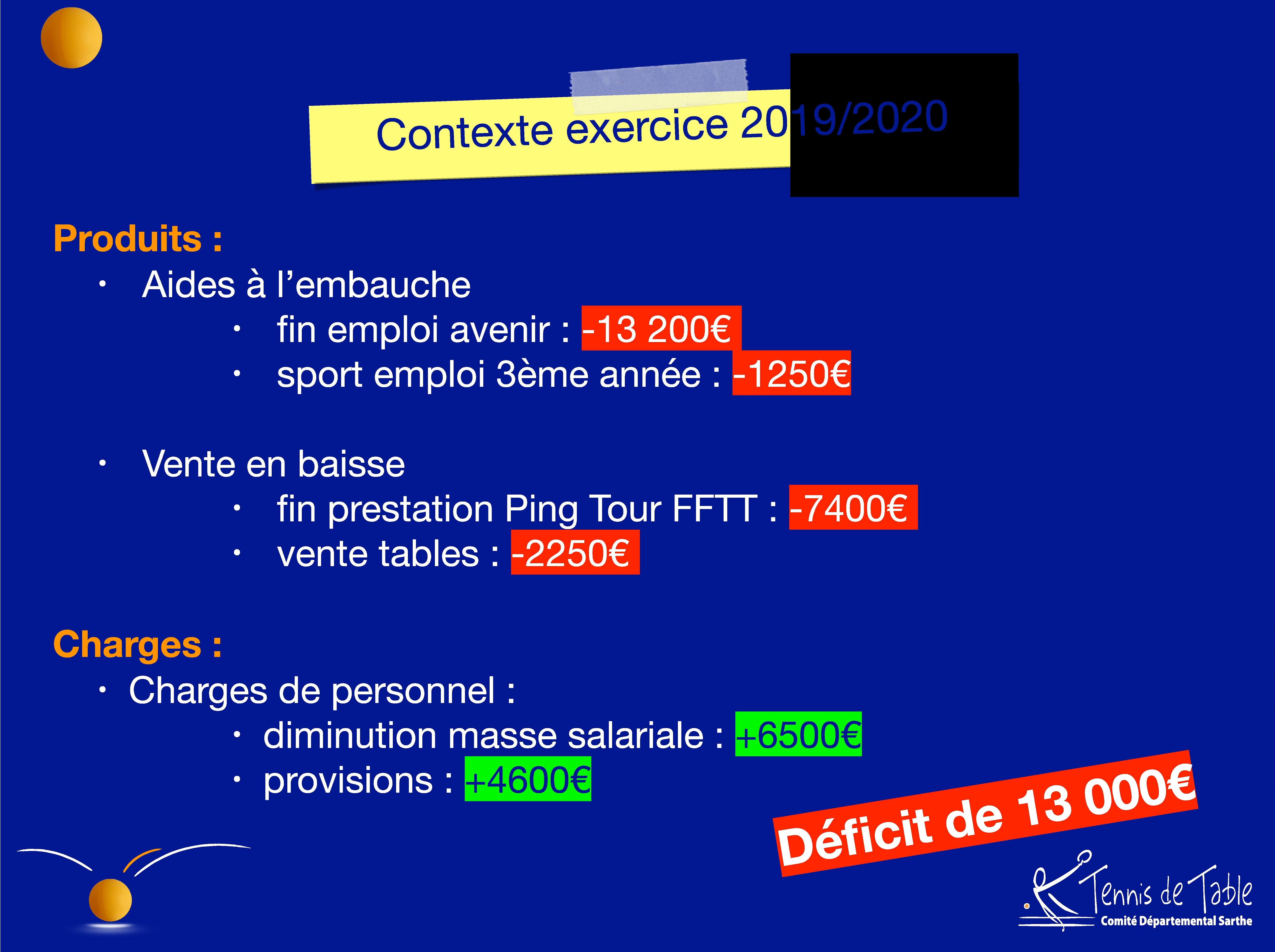 Budget prévisionnel 2019-2020