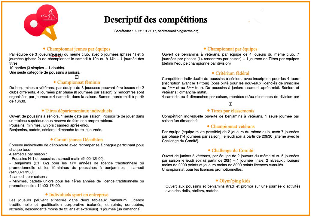 Descriptif compétitions