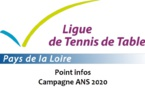 Point info campagne ANS 2020