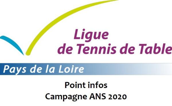 Comite Departemental De Tennis De Table De La Sarthe